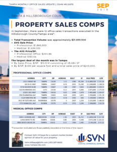 Tampa Monthly Office Sales One-Sheet John Milsaps