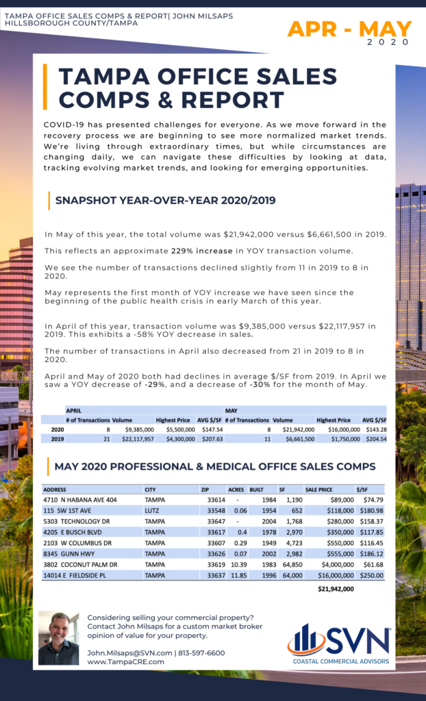 Tampa Office Sales Comps & Report for the months of April and May in 2020 by John Milsaps